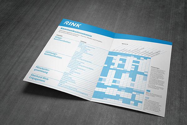 Es wird die Link Kommunikationsmatrix gezeigt, die für die Arbeit in der Unternehmensentwicklung wichtig ist.
